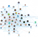 Bob Gourley Named One of Top 100 Influencers in Artificial Intelligence and Machine Learning